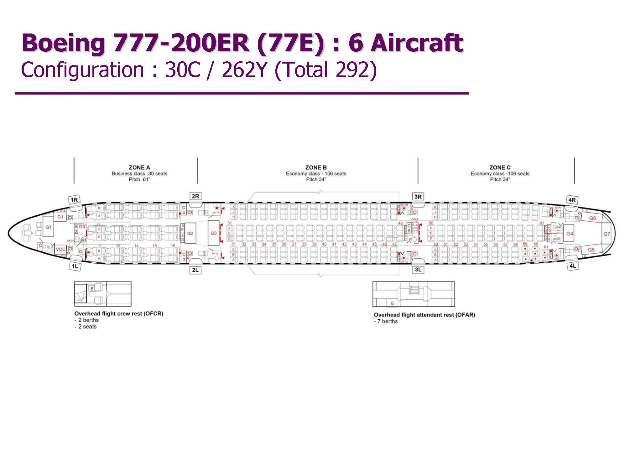 Thai Airways B777-200ER Sitzplan