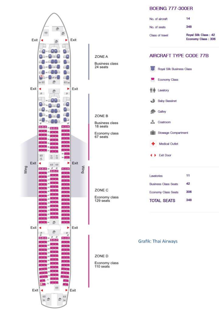 Sitzplätze der Thai Airways Boeing 777-300ER
