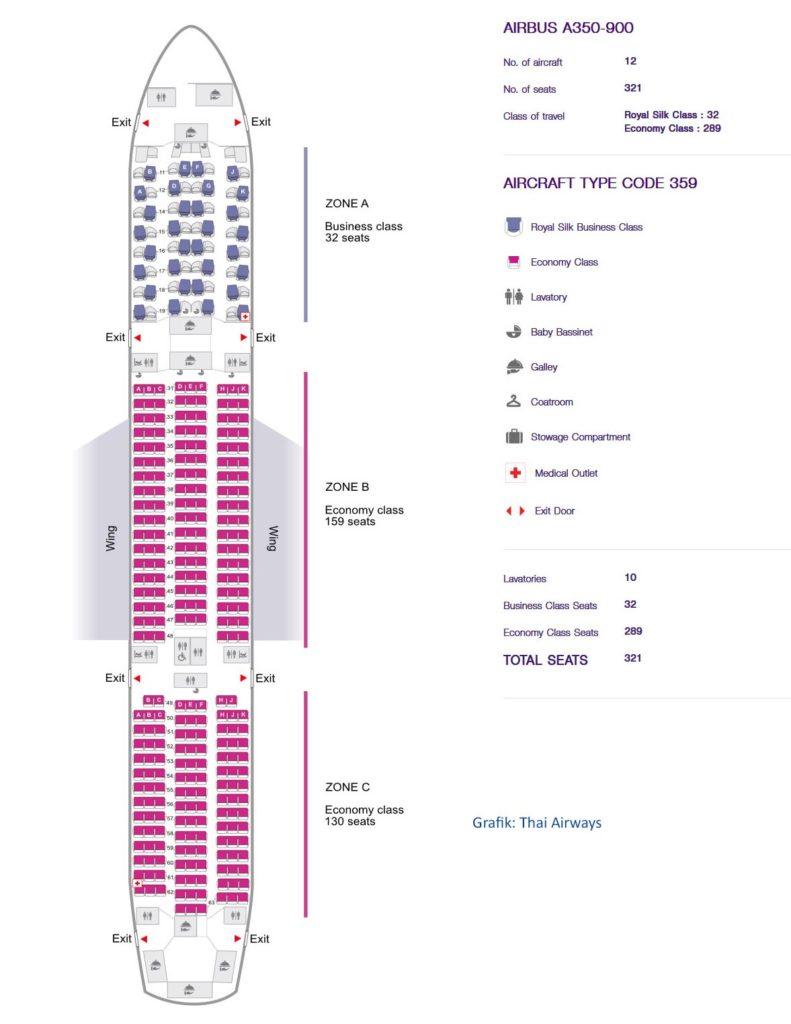 Die Sitzplätze im Thai Airways Airbus A350-900