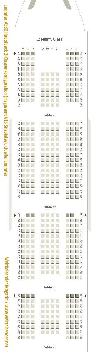 Emirates A380, Zwei-Klassen-Konfiguration, Hauptdeck, insgesamt 615 Sitzplätze / Quelle: Emirates / Copyright 2018 WeltReisender.net