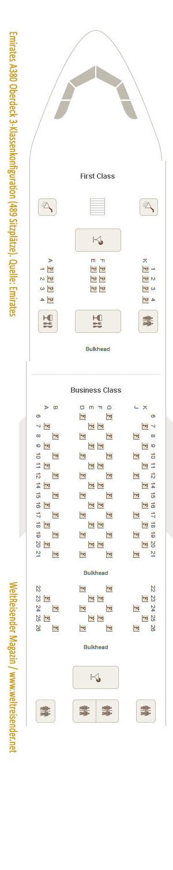 Emirates A380, Drei-Klassen-Konfiguration, Oberdeck, Variante mit 489 Plätzen / Quelle: Emirates / Copyright 2018 WeltReisender.net
