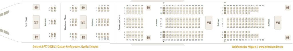 Emirates B777-300ER 3-Klassen-Konfiguration