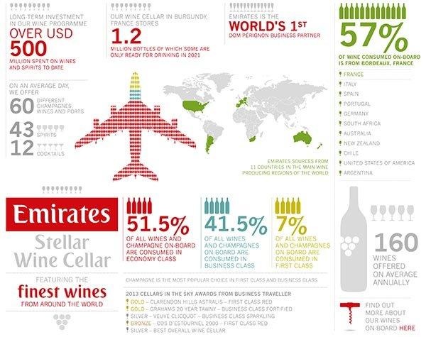 Grafik: Emirates