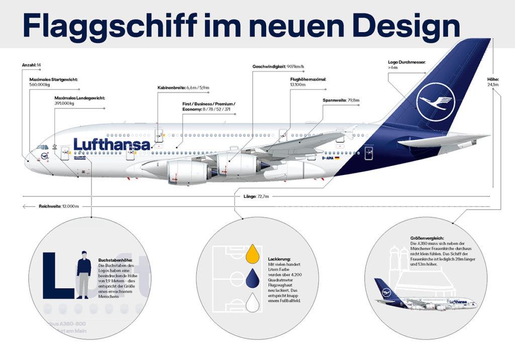 Erster Lufthansa A380 in neuer Lackierung. Grafik: Lufthansa